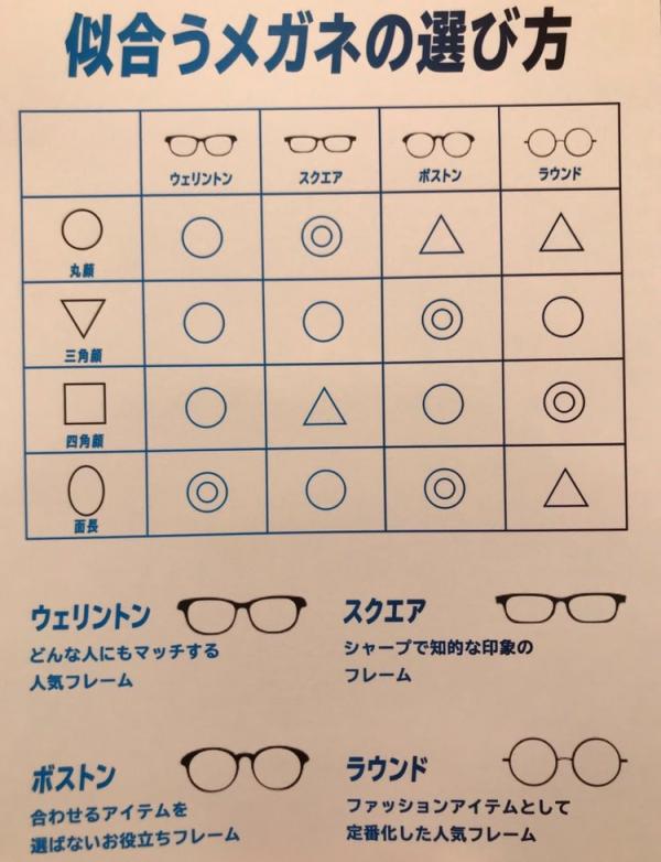 似合う眼鏡を選ぼう!ワンポイントアドバイス✨